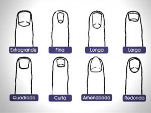Formato das unhas