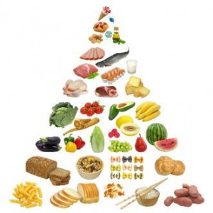 dietaproteinas
