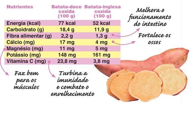 Dieta-sem-calorias-ou-Planos-com-nutrientes-02