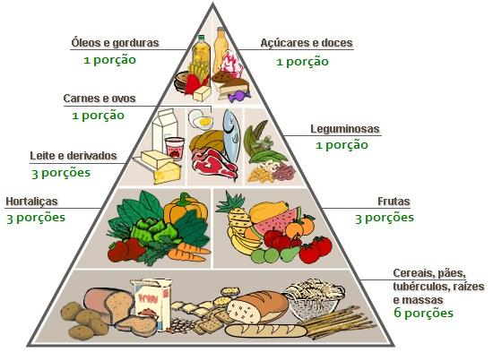 Diferença-Entre-Comer-e-se-Alimentar-02
