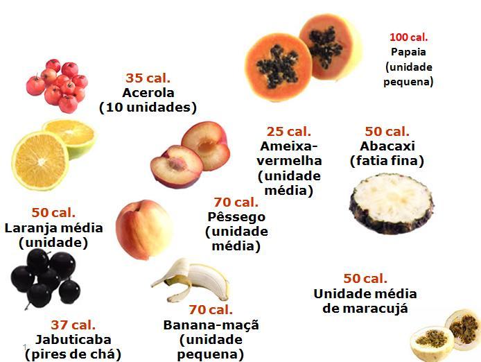 Frutas-que-engordam-02