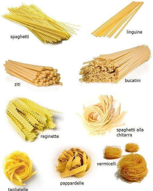Diferentes tipos de macarrão: massas longas